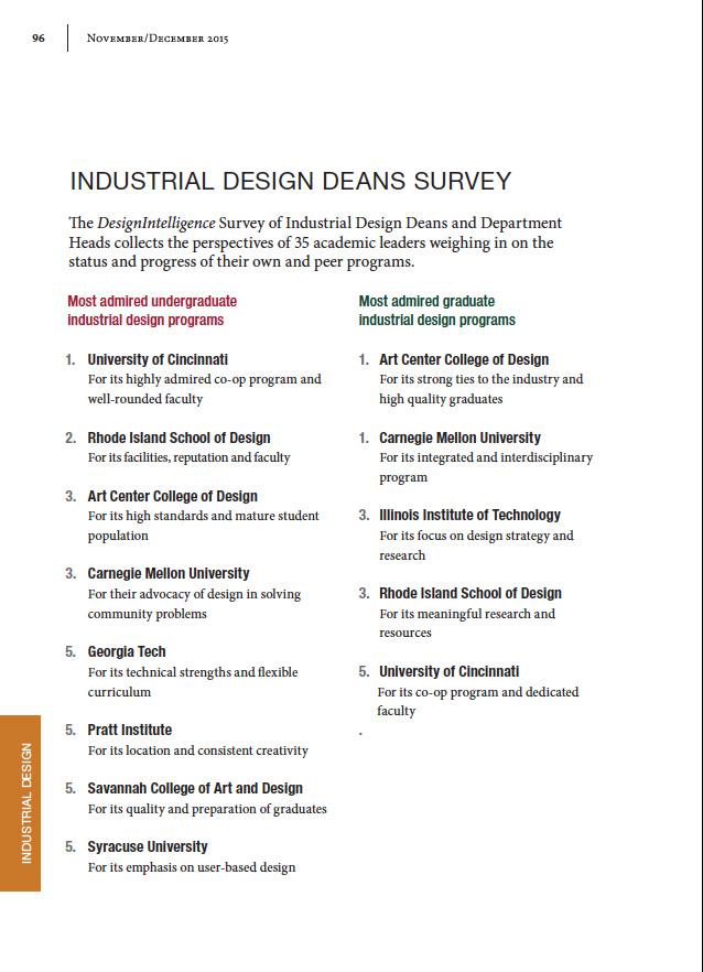 Iit Institute Of Design Counted Among Most Admired Graduate Industrial Design Programs Iit Institute Of Design Iit Institute Of Design
