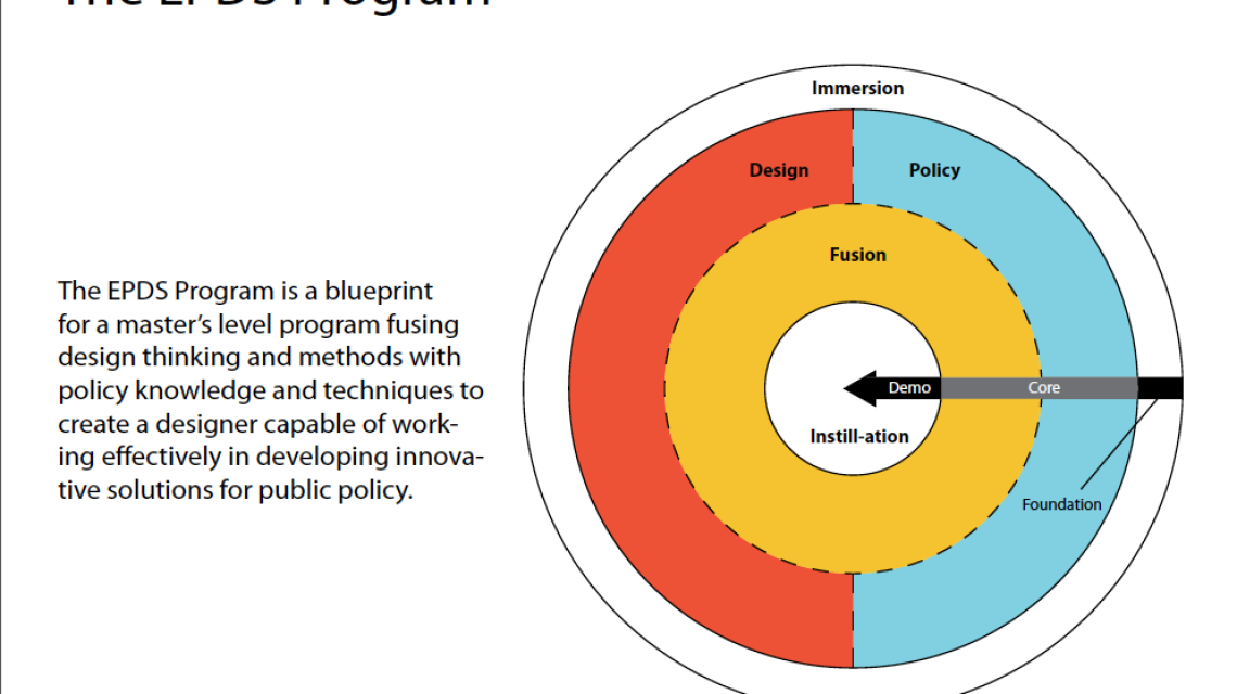 Design Thinking for Institutional and Government Policy